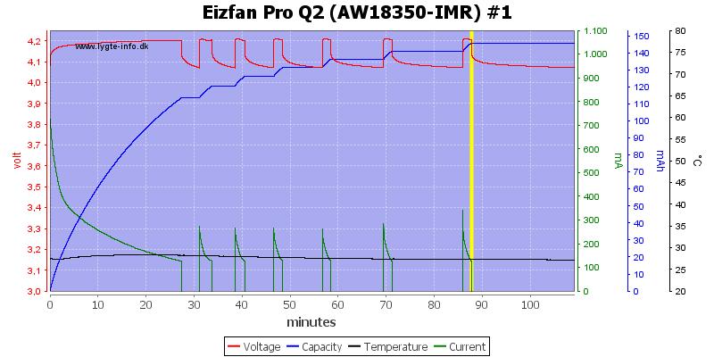 Eizfan%20Pro%20Q2%20%28AW18350-IMR%29%20%231