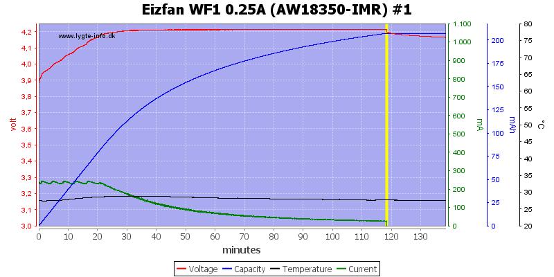 Eizfan%20WF1%200.25A%20%28AW18350-IMR%29%20%231