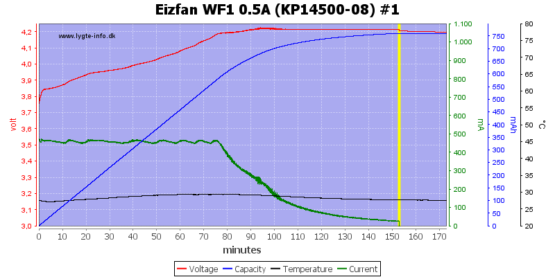 Eizfan%20WF1%200.5A%20%28KP14500-08%29%20%231