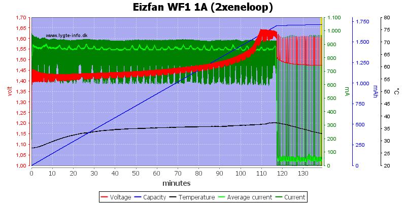 Eizfan%20WF1%201A%20%282xeneloop%29