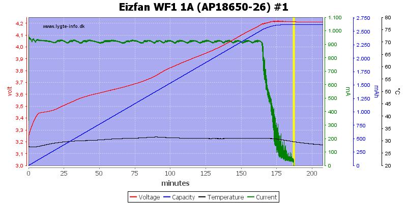 Eizfan%20WF1%201A%20%28AP18650-26%29%20%231