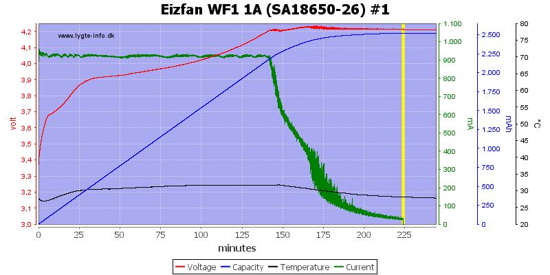 Eizfan%20WF1%201A%20%28SA18650-26%29%20%231