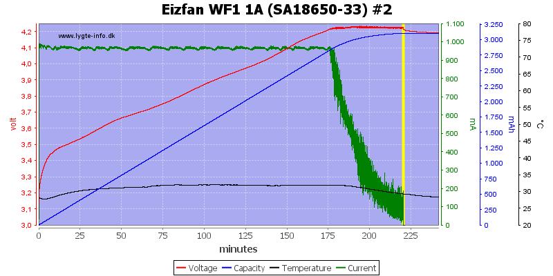 Eizfan%20WF1%201A%20%28SA18650-33%29%20%232