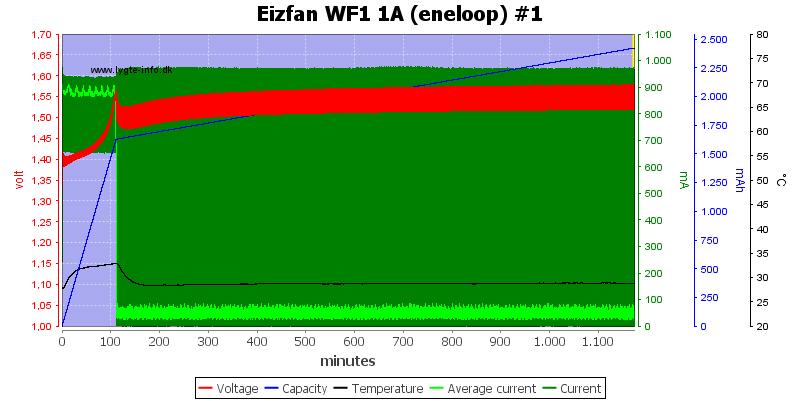 Eizfan%20WF1%201A%20%28eneloop%29%20%231