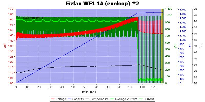 Eizfan%20WF1%201A%20%28eneloop%29%20%232
