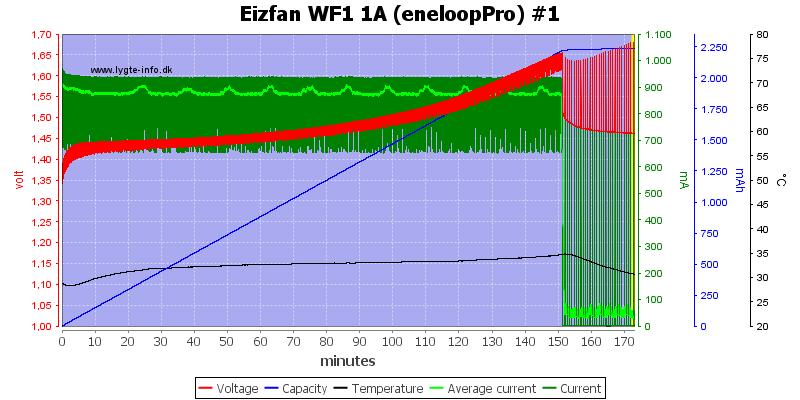 Eizfan%20WF1%201A%20%28eneloopPro%29%20%231
