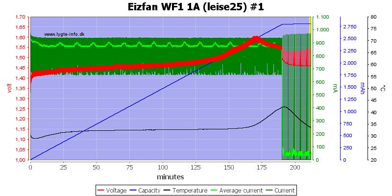 Eizfan%20WF1%201A%20%28leise25%29%20%231