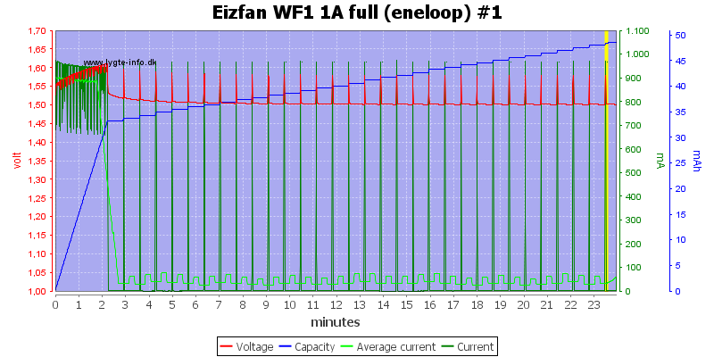 Eizfan%20WF1%201A%20full%20%28eneloop%29%20%231