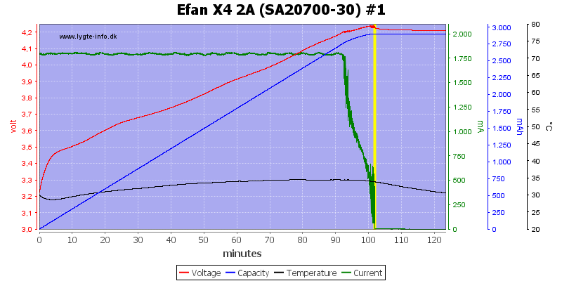 Efan%20X4%202A%20%28SA20700-30%29%20%231
