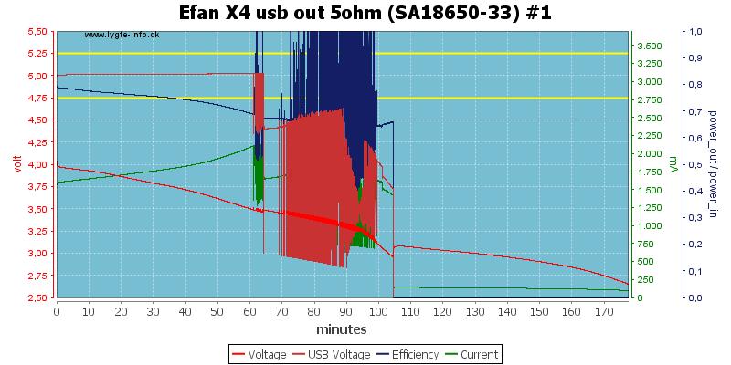 Efan%20X4%20usb%20out%205ohm%20%28SA18650-33%29%20%231