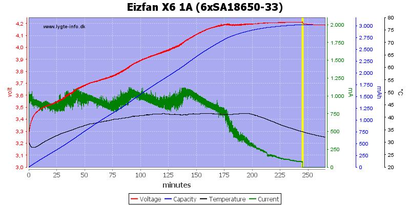 Eizfan%20X6%201A%20%286xSA18650-33%29