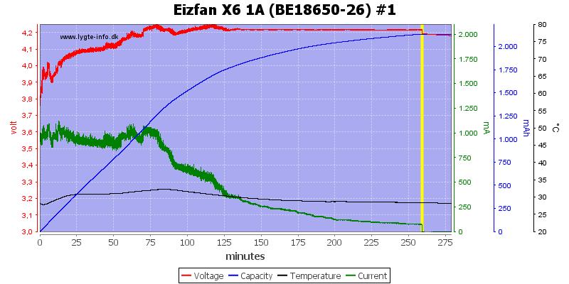 Eizfan%20X6%201A%20%28BE18650-26%29%20%231