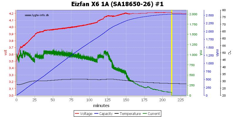 Eizfan%20X6%201A%20%28SA18650-26%29%20%231
