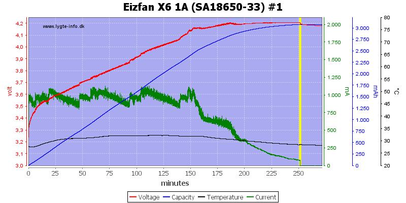 Eizfan%20X6%201A%20%28SA18650-33%29%20%231