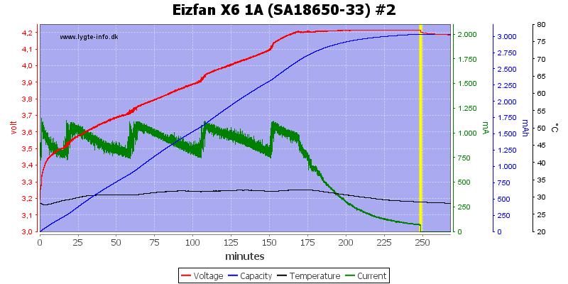 Eizfan%20X6%201A%20%28SA18650-33%29%20%232