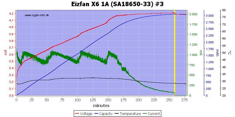 Eizfan%20X6%201A%20%28SA18650-33%29%20%233