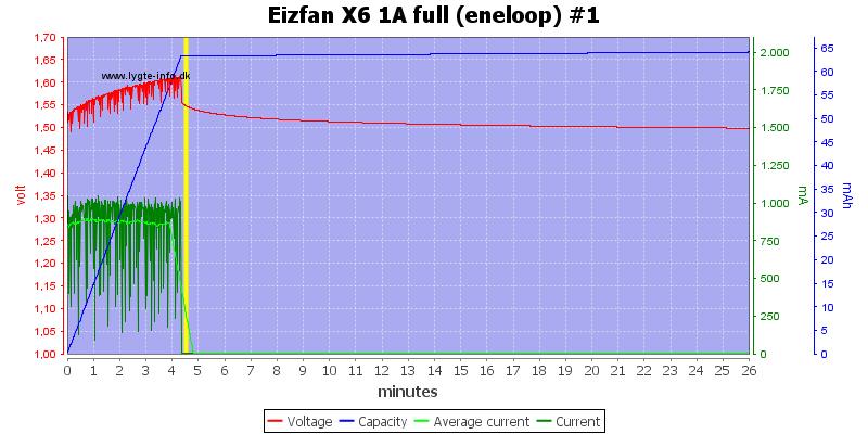 Eizfan%20X6%201A%20full%20%28eneloop%29%20%231