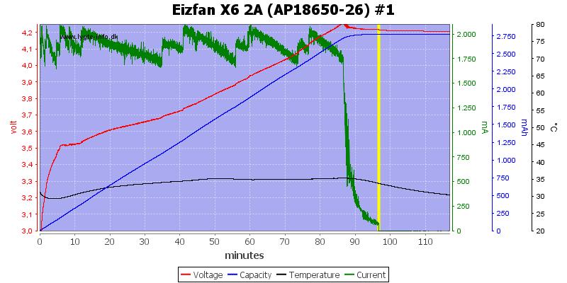 Eizfan%20X6%202A%20%28AP18650-26%29%20%231