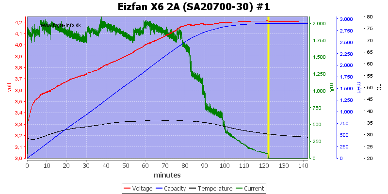 Eizfan%20X6%202A%20%28SA20700-30%29%20%231