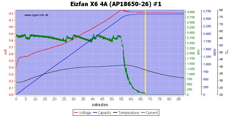 Eizfan%20X6%204A%20%28AP18650-26%29%20%231