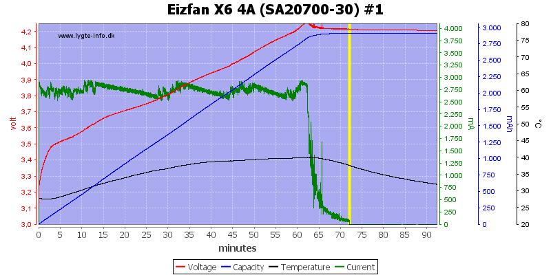 Eizfan%20X6%204A%20%28SA20700-30%29%20%231