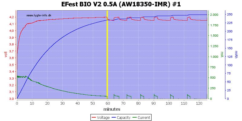 EFest%20BIO%20V2%200.5A%20(AW18350-IMR)%20%231
