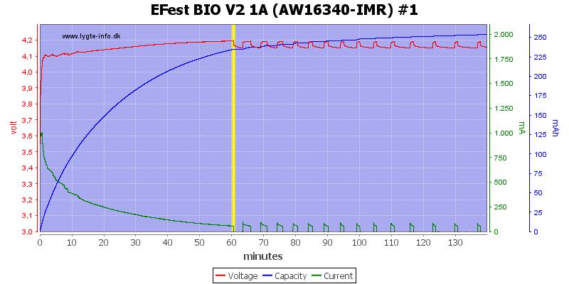 EFest%20BIO%20V2%201A%20(AW16340-IMR)%20%231