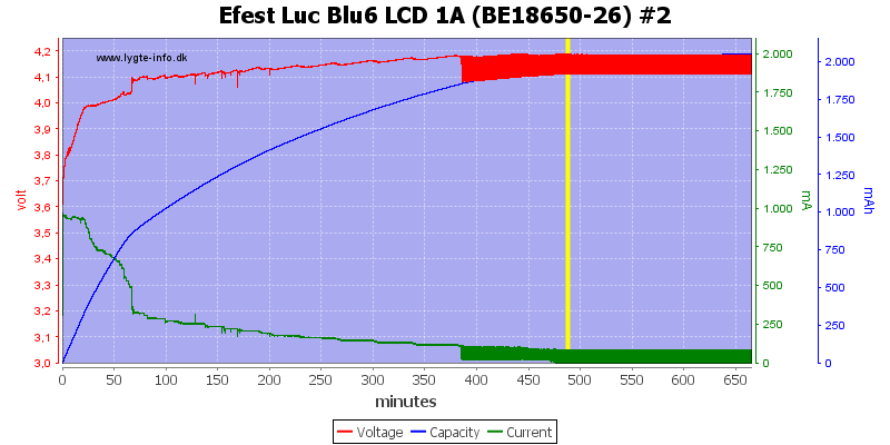 Efest%20Luc%20Blu6%20LCD%201A%20%28BE18650-26%29%20%232