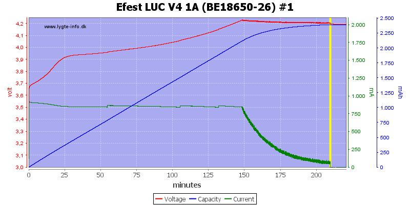 Efest%20LUC%20V4%201A%20(BE18650-26)%20%231