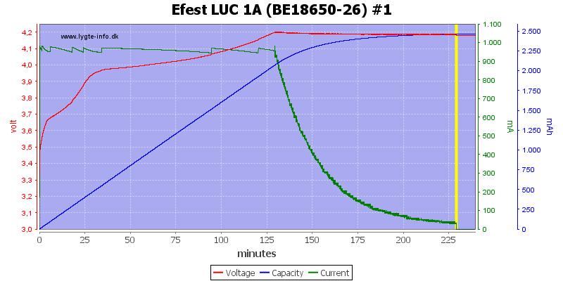 Efest%20LUC%201A%20(BE18650-26)%20%231