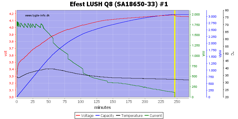 Efest%20LUSH%20Q8%20%28SA18650-33%29%20%231