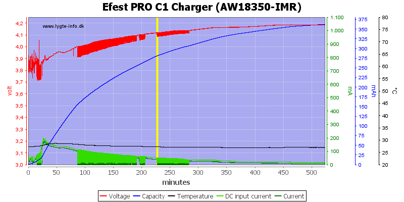 Efest%20PRO%20C1%20Charger%20%28AW18350-IMR%29