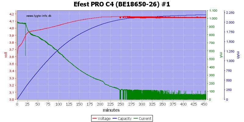 Efest%20PRO%20C4%20%28BE18650-26%29%20%231