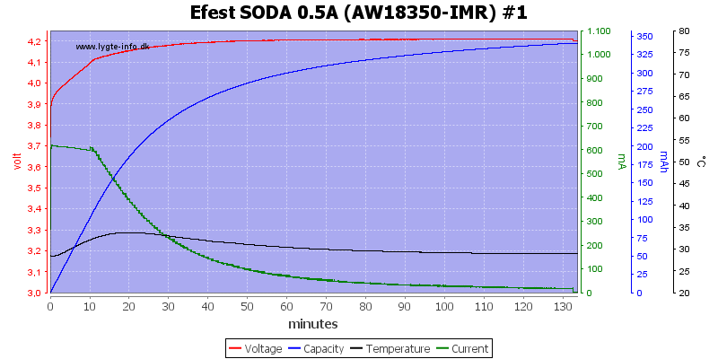 Efest%20SODA%200.5A%20%28AW18350-IMR%29%20%231