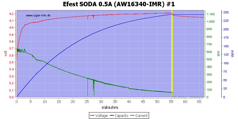 Efest%20SODA%200.5A%20(AW16340-IMR)%20%231
