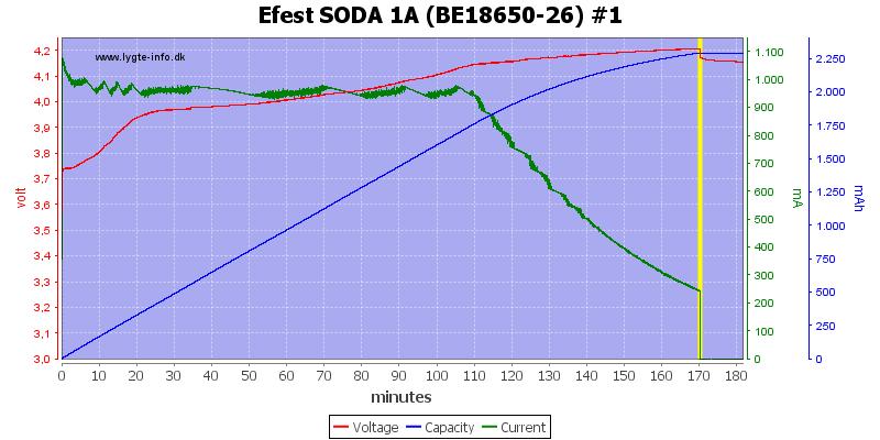 Efest%20SODA%201A%20(BE18650-26)%20%231