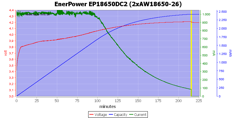 EnerPower%20EP18650DC2%20(2xAW18650-26)