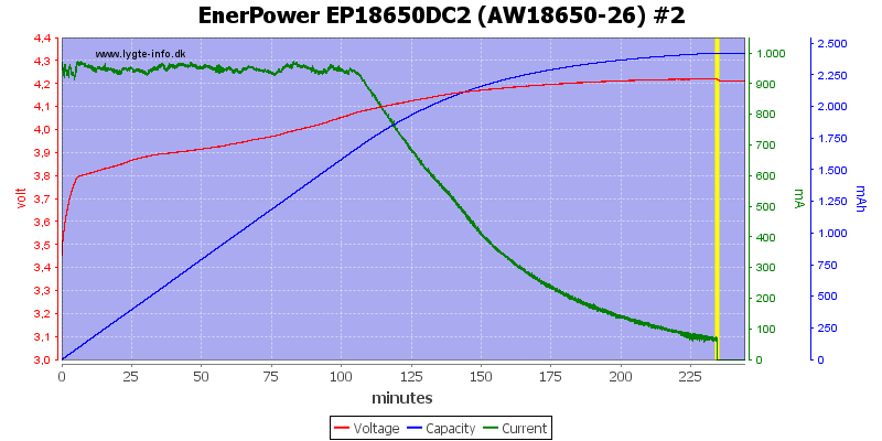 EnerPower%20EP18650DC2%20(AW18650-26)%20%232