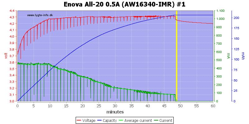 Enova%20All-20%200.5A%20(AW16340-IMR)%20%231