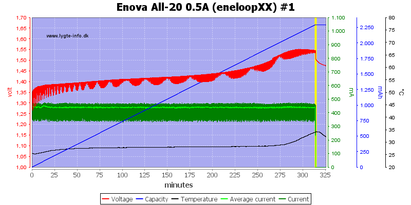 Enova%20All-20%200.5A%20(eneloopXX)%20%231