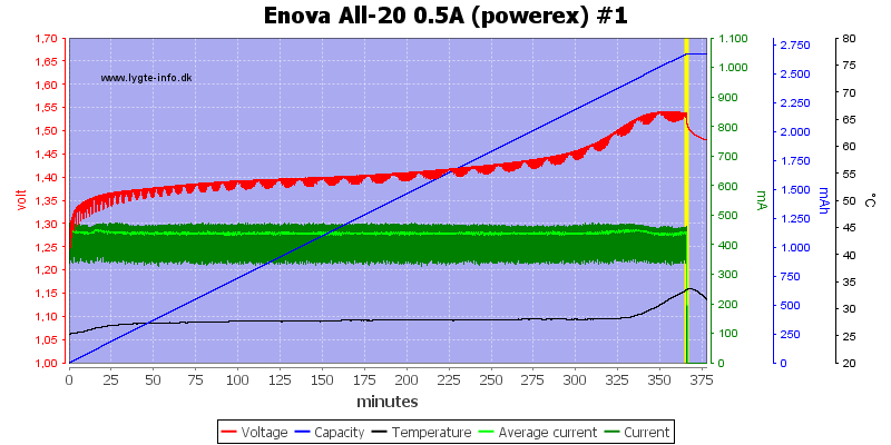 Enova%20All-20%200.5A%20(powerex)%20%231