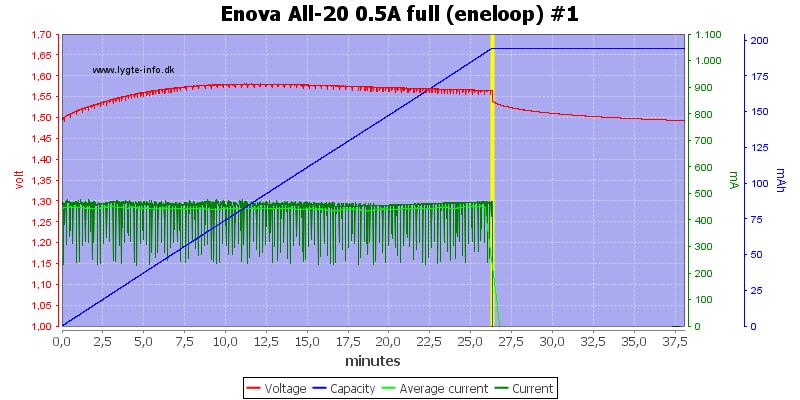 Enova%20All-20%200.5A%20full%20(eneloop)%20%231