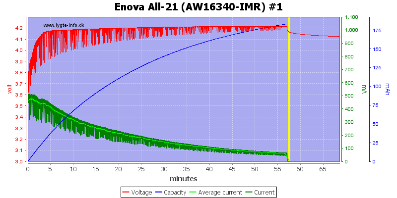 Enova%20All-21%20(AW16340-IMR)%20%231