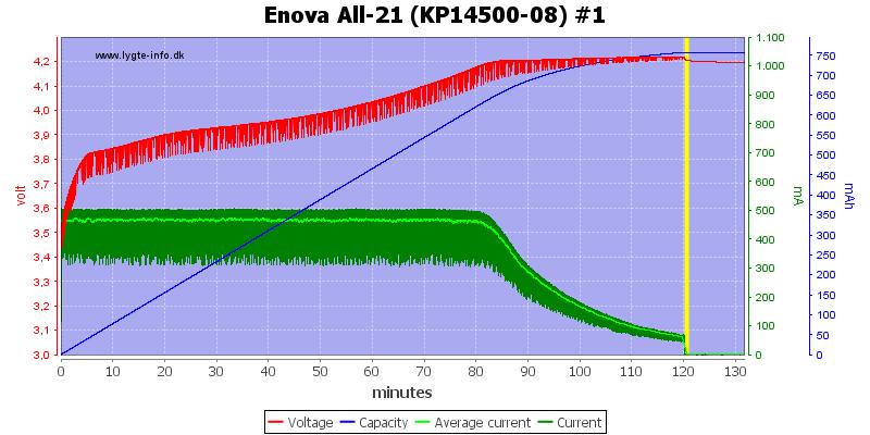 Enova%20All-21%20(KP14500-08)%20%231