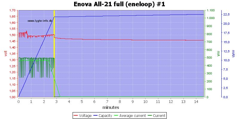 Enova%20All-21%20full%20(eneloop)%20%231