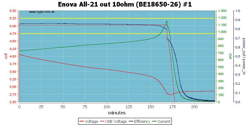 Enova%20All-21%20out%2010ohm%20(BE18650-26)%20%231