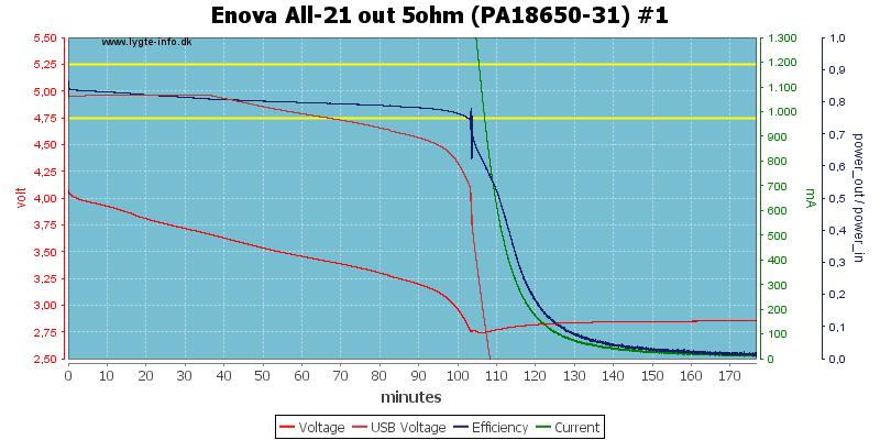 Enova%20All-21%20out%205ohm%20(PA18650-31)%20%231