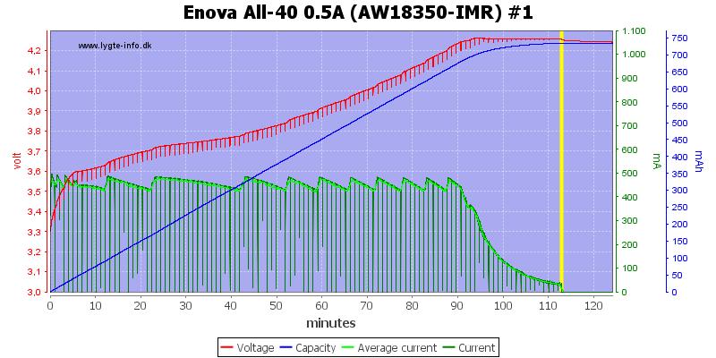Enova%20All-40%200.5A%20(AW18350-IMR)%20%231