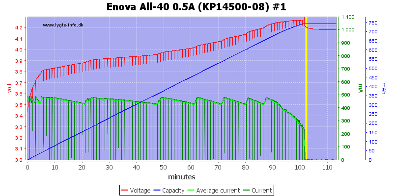 Enova%20All-40%200.5A%20(KP14500-08)%20%231