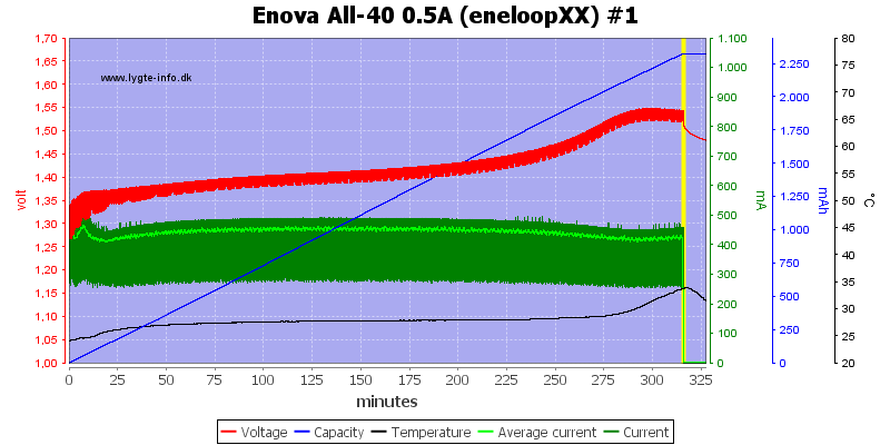 Enova%20All-40%200.5A%20(eneloopXX)%20%231